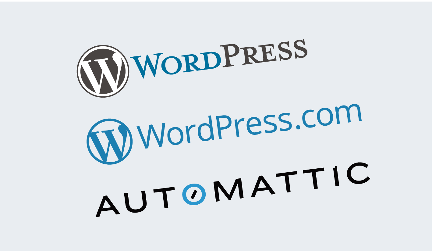WordPress.org / WordPress.com / Automattic ロゴ